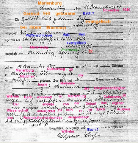 Geburtsurkunde - (Übersetzung, übersetzen, Dokumente)