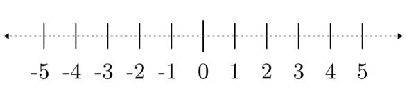 Zahlenstrahl - (Schule, Mathe, Mathematik)