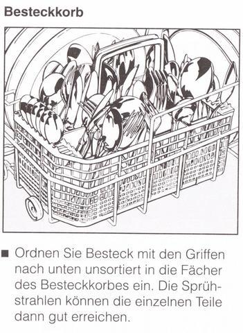 Besteckkorb - (Spuelmaschine, Besteck)