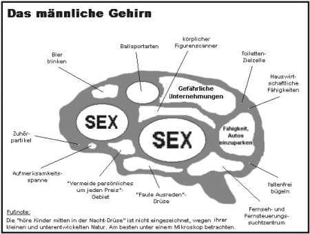 fragen an männer zum kennenlernen Rheine