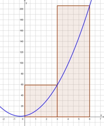Obersumme2 - (Schule, Mathe, Mathematik)
