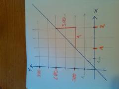 ich mal ne skizze gemacht - (Schule, Mathematik, Hilfe )