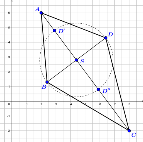 Deltoid2 - (Schule, Mathematik, vektoren)