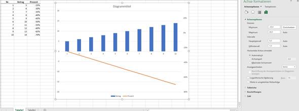 Diagramm01 - (Excel, Grafiken erstellen)