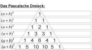 lalal - (Mathe, gfs, pascalsche dreieck)