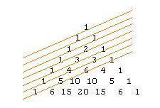 lalala - (Mathe, gfs, pascalsche dreieck)