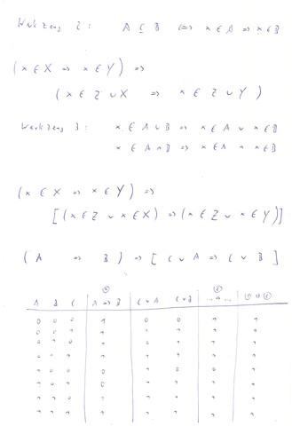 - (Schule, Mathe, Logik)