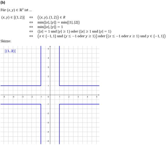 k002 - (Schule, Mathematik, Hausaufgaben)