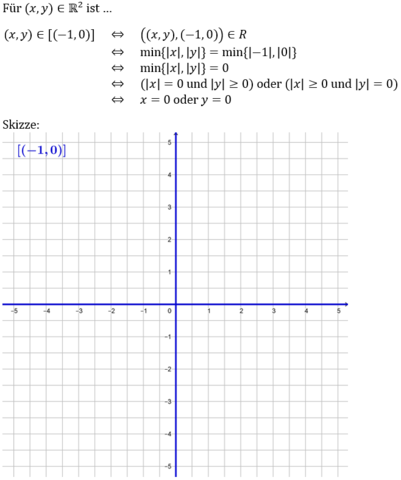 k003 - (Schule, Mathematik, Hausaufgaben)