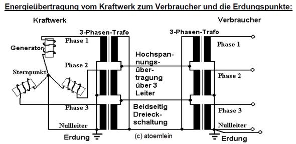 stromnetz - (Elektronik, Haushalt, Strom)