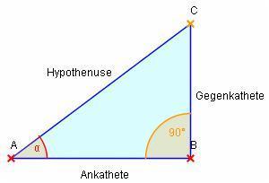 ... - (Mathe, Mathematik, Trigonometrie)