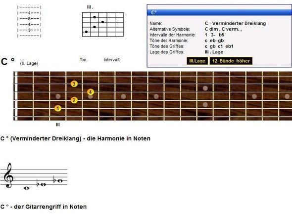C vermindert oder C° - (Gitarre, Akkorde)