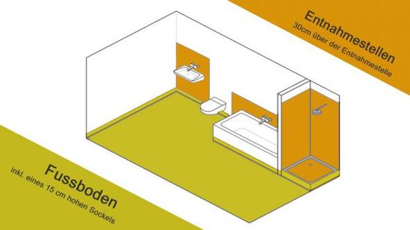 Folie Bei Bodenaufbau Bad Badezimmer Aufstockung