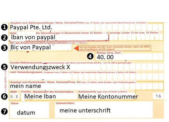 wie lange dauert überweisung auf paypal konto