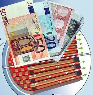 Geld - (Auto, Rußpartikelfilter)
