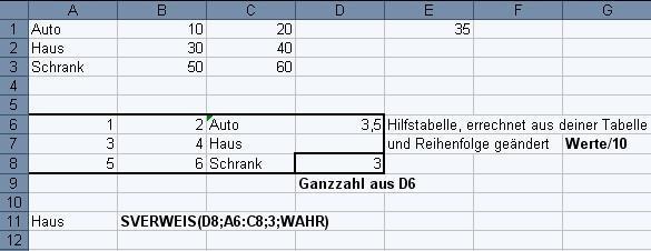 Excel-Tabelle - (Excel, Wert, zuorden)