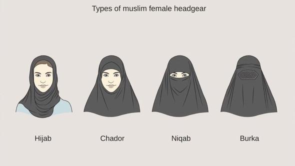 - (Religion, Kopftuch, Haaransatz)