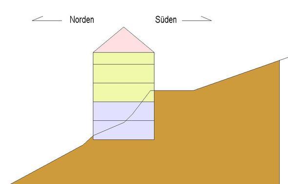 Haus am Berg - (Wetter, Architektur, Haeuser)