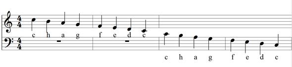 - (Musik, Noten, Klavier)