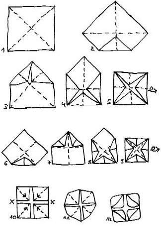 Papier Spiele Falten
