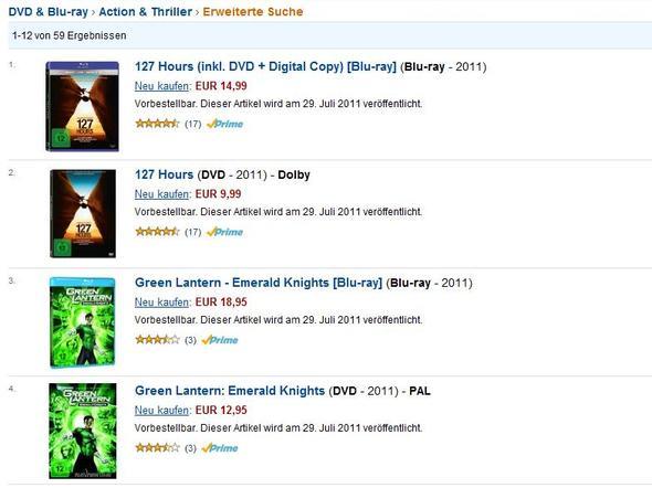 Amazon Prime - (Internet, Amazon, shoppen)