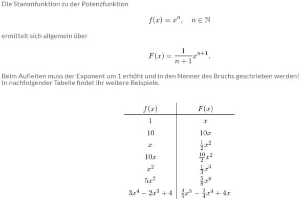 Was Ist Stammfunktion Von X 2 Schule Mathe Mathematik