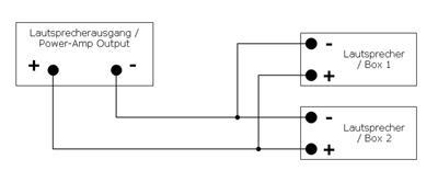 Parallele Schaltung, anstatt lautsprecher sind es eben Frequenzweichen - (Auto, Radio, Soundsystem)