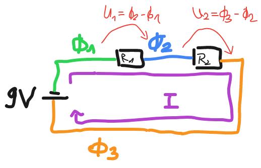 - (Schule, Physik, Stromkreis)
