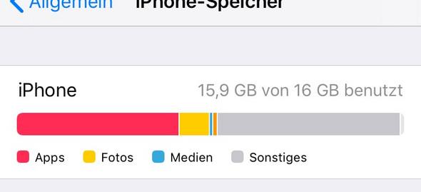- (Handy, iPhone, Smartphone)