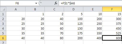 - (Tabellenkalkulation, LibreOffice Calc)