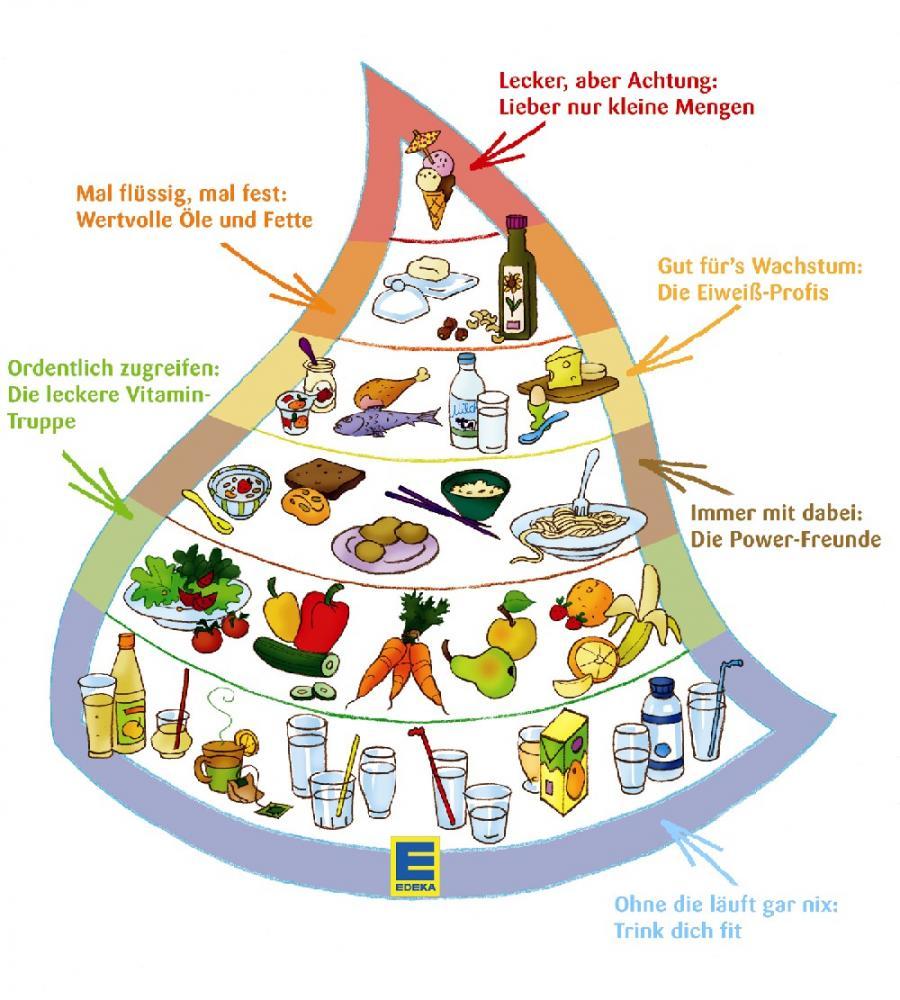 obst kohlenhydrate abnehmen