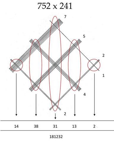 - (Schule, Mathematik, rechnen)