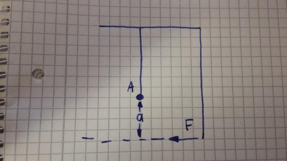 - (Schule, Mathe, Physik)