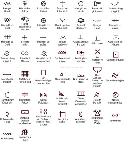 Was ist das für ein Symbol und was bedeutet es und hat es