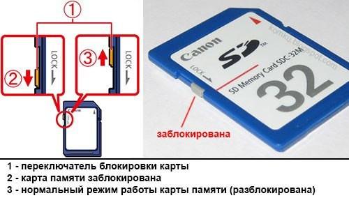 sd karte entsperren Dringend Hilfe! SD Karte gesperrt? (Computer, Handy, Smartphone)