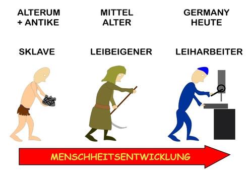 - (Psychologie, Geschichte, Philosophie und Gesellschaft)