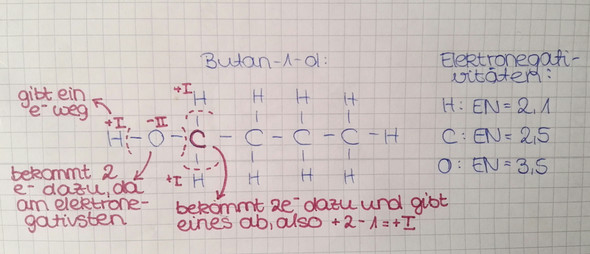 Fragen zu diesen Chemieaufgaben (brauche das für die Klausur ...