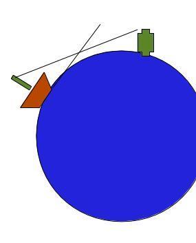 Schiff - (Mathe, Geografie, Schiff)
