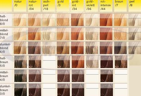 Wella Color Charm Chart