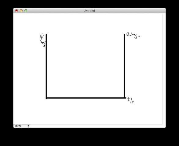 Diagramm - (Physik, Diagramm)