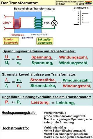 Transformator - (Physik, Transformator, influenza)