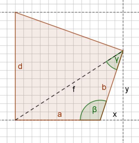 - (Schule, Mathe, Aufgabe)