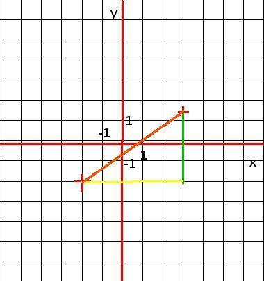 Zu der Aufgabe - (Mathematik, Hausaufgaben)