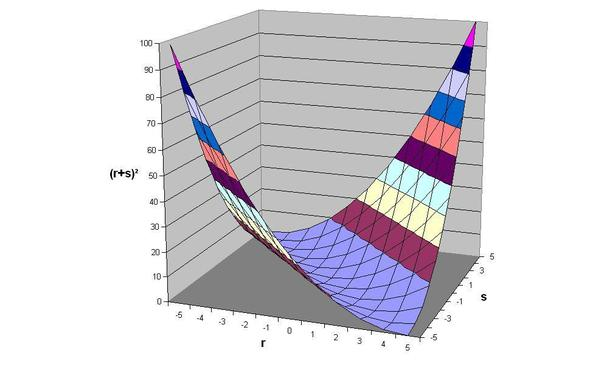 3D - (Computer, Windows, Mathe)