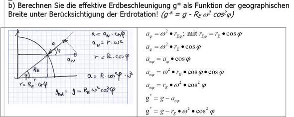 erdbeschleunigung als Funktion der geogr. Breite - (Physik, Newton, Äquator)