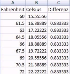 Excel Tabelle - (Temperatur, Umrechnung)