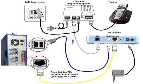 router mit modem und telefon verbinden kabel bw d link. Black Bedroom Furniture Sets. Home Design Ideas