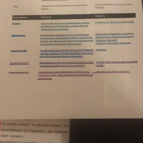 Textgebundener Aufsatz Tga Deutsch Schule Sprache Kurzgeschichte