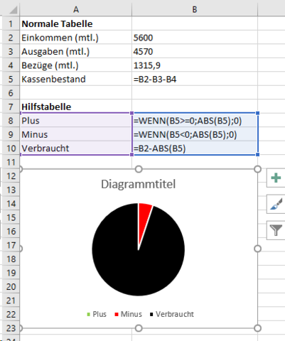 Excel kreisdiagramm erstellen