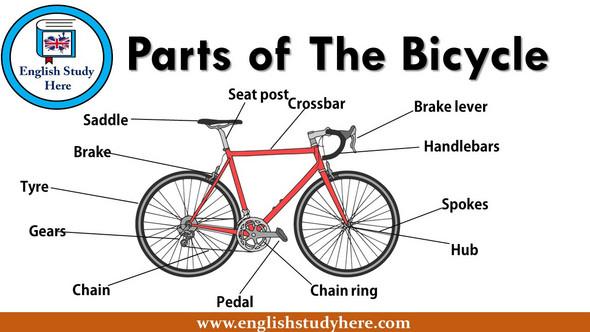 Englische Worter Fahrrad Schule Sprache Englisch